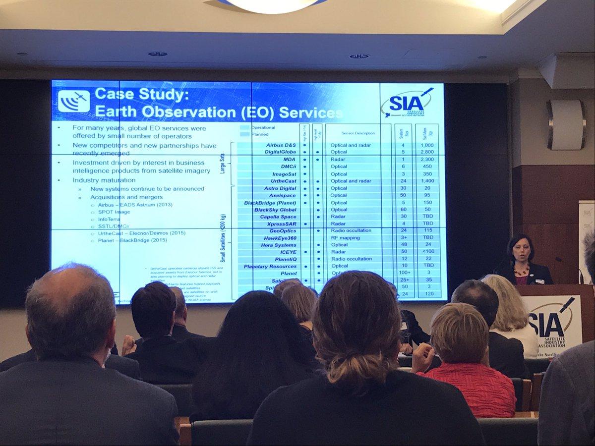Sia Satellite Industry Report 2015 State Satelite Industry